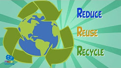 informative speech on recycling