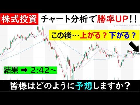 【株式投資】チャート分析で勝率!!