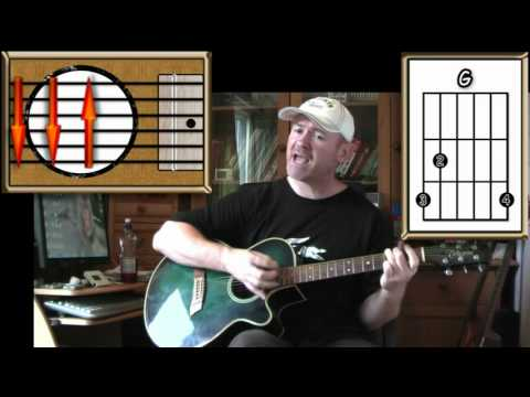 Cupid Sam Cooke Guitar Lesson Easy Youtube