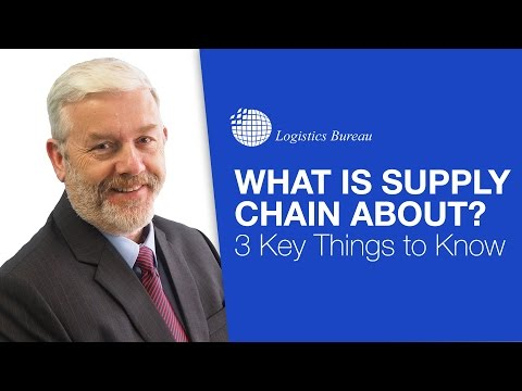 What is Supply Chain about - 3 Key Things to Know