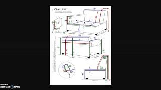 How to Order Custom Sectional Slipcover