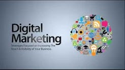 Best Digital Marketing Images    Seo    Google Adwords