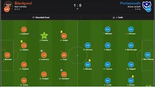 Sevilla vs Real Madrid 0-1 Extended Highlights & Goals 2020