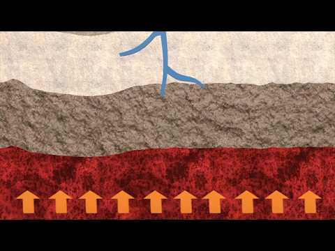Explanation of how underground magma affects Yellowstone National Park