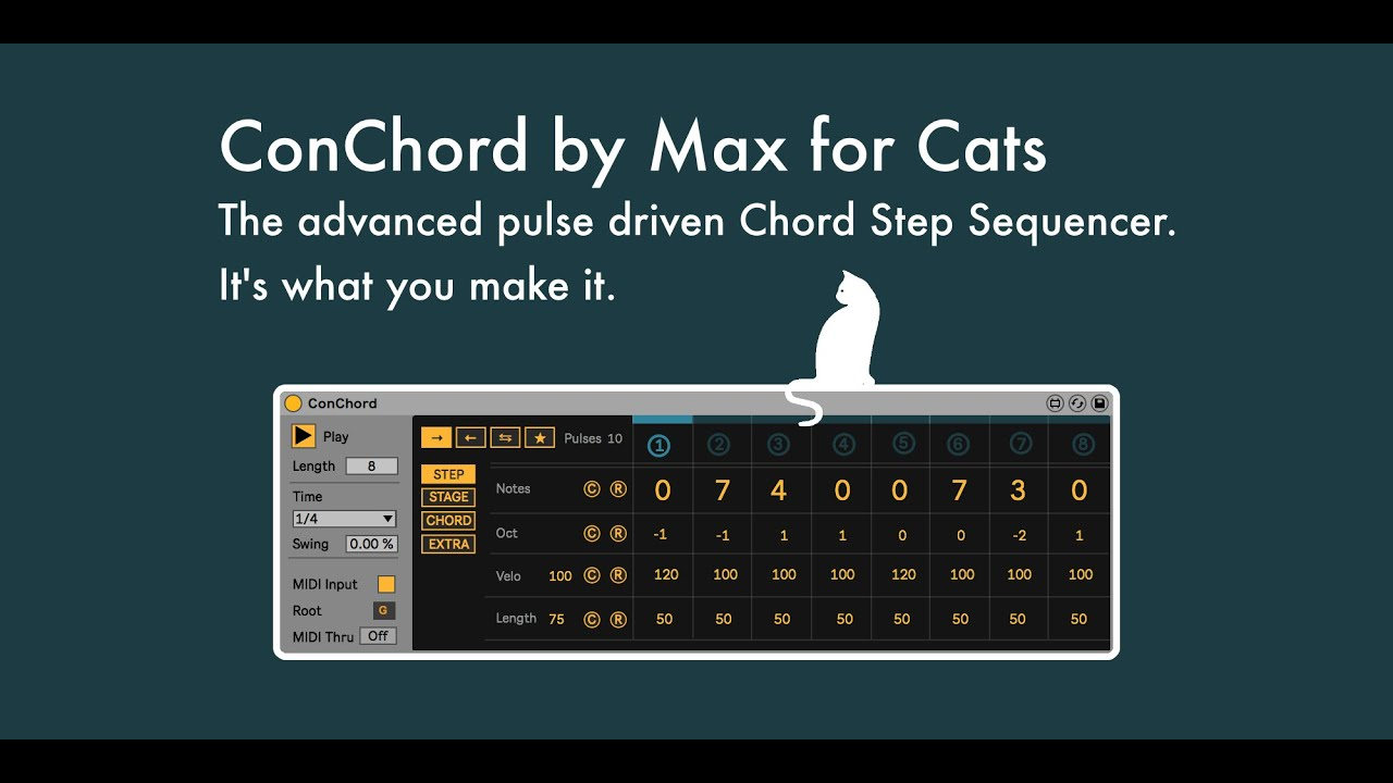 Max for Cats MIDI Effects Bundle 1 | Sonic Bloom