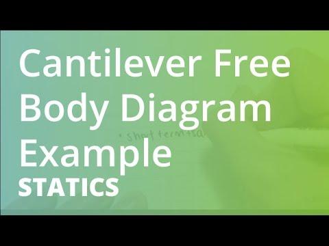 cantilever free body diagram example statics youtube rh youtube com Pulley Free Body Diagram of Two Pulley Free Body Diagram of Two