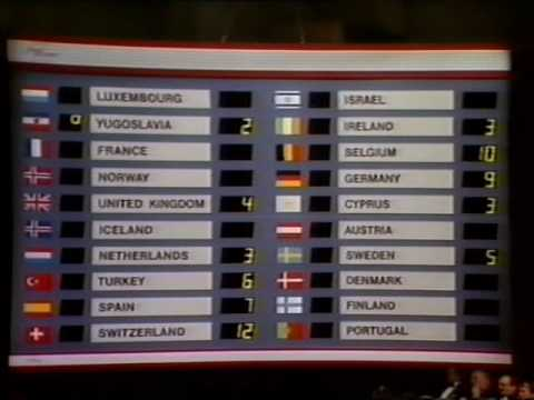 Eurovision 1986 Voting - Part 1/4