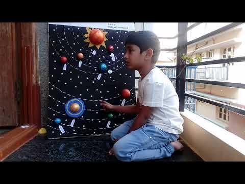 Solar system model by Kathvik