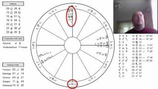 Марк Русборна астролог. Пример консультации