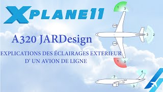 JARDesign A320X PLANE 11 A320 JARDesign EXPLICATIONS DES ÉCLAIRAGES EXTERIEUR D