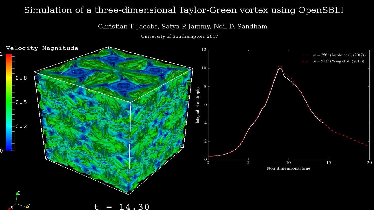 three dimensional urban green volume - 1280×720