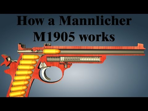How a Mannlicher M1905 works