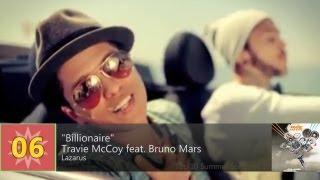Billboard Hot 100 Top 10 Summer Songs Of 2010