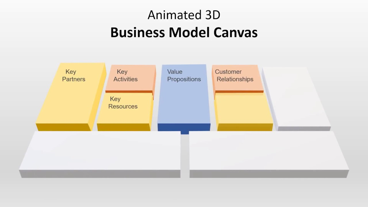 Animated 3d business model canvas template for powerpoint youtube animated 3d business model canvas template for powerpoint cheaphphosting Gallery