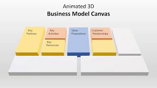 Animated 3d Business Model Canvas Template For Powerpoint Youtube
