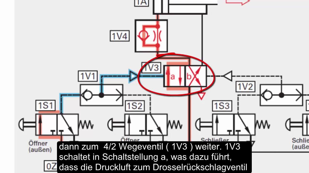 pneumatische t rsteuerung designed by mf 16 youtube. Black Bedroom Furniture Sets. Home Design Ideas