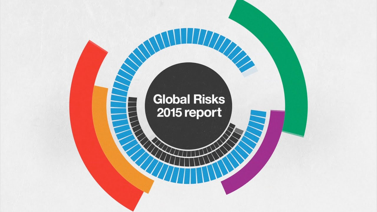 global risk watch For a list of all zika virus travel notices by region,  according to the global polio eradication initiative  risk to traveler level 1: watch.