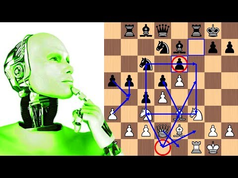 AlphaZero demonstrates synergy to Stockfish