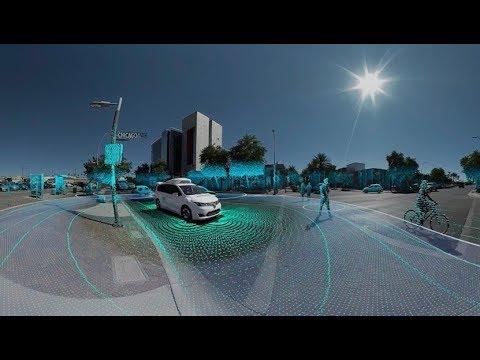 WAYMO: La tecnología autónoma de los vehículos FCA.