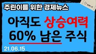 주식에서 단타하면 수익률이 얼마나 나올까? | 북한에게 백신공급 적극추진 | 주식초보 | 주식투자 | 시황정리 및 경제뉴스 정리