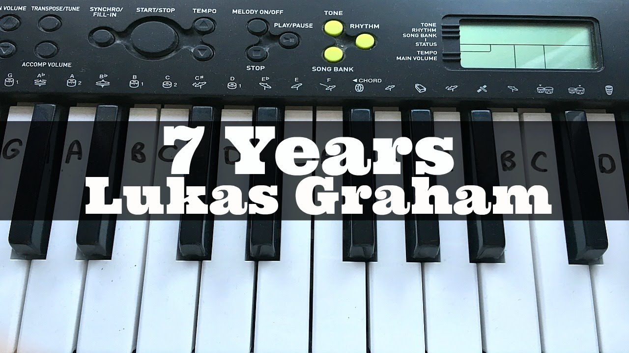7 Years - Lukas Graham | Easy Keyboard Tutorial With Notes (Right ...