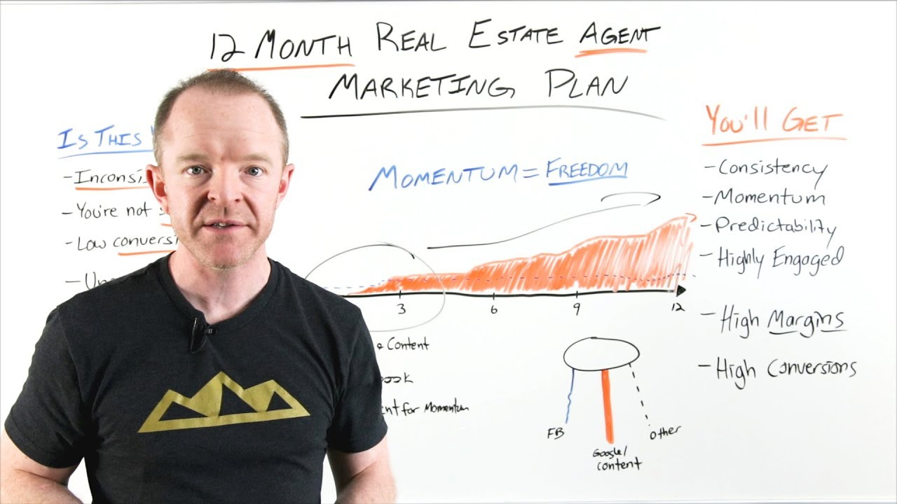 12 Month Marketing Plan for Real Estate Agents