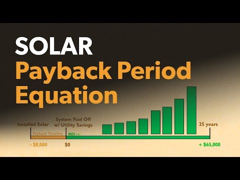 How to calculate your solar panel payback.  Is solar really worth your investment?