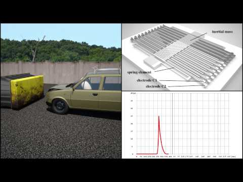 How it works - MEMS Accelerometer