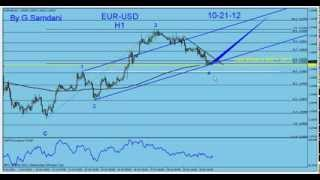 My Forex  Magic Wave  EUR-USD  H4 Update  for Oct 21, 2012 By G. Samdani