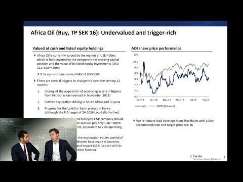 Africa Oil - Undervalued and trigger-rich