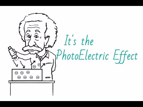 A Brief History Of the Photoelectric Effect: Einstein's 1921 Nobel prize