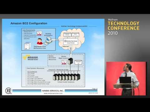 Building HPC Cloud Service Portals: Cloud Mathematica--A Case Study