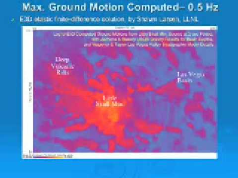 Predicting Earthquake Shaking in Complex 3D Geology