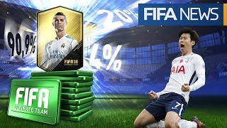 EA will Chancen für Packs offenlegen! ● Kein Crossplay | FIFANEWS