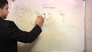 ЕГЭ физика 2012. А25  магнитная  индукция.Видео урок.(ЕГЭ физика 2012. А25 магнитная индукция.Видео урок. Две частицы, имеющие отношение масс , влетели в однород..., 2011-11-05T20:24:36.000Z)
