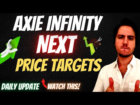 AXIE INFINITY PRICE Prediction 2021! NEXT TARGETS! AXS Technical Analysis| AXS PRICE Prediction 2021