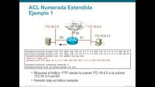 Curso ACL . Listas de Acceso. Access List Course. Number 2 Troubleshooting