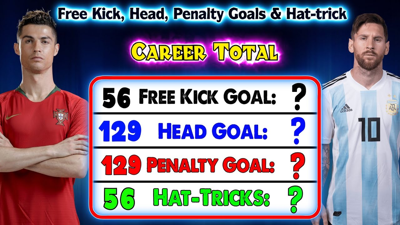 Download Cristiano Ronaldo Vs Lionel Messi Free Kick Goals, Head Goals, Penalty Goals & Hat-tricks Compared