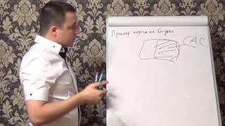Пример как навести порчу на бизнес(, 2015-08-20T14:01:51.000Z)