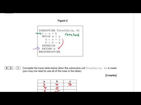 AQA 9-1 GCSE Computer Science Specimen Paper 1 Walkthrough