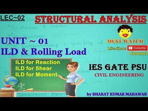 Structural Analysis~Lec 02~U1~ILD & Rolling Load (ILD for Reaction, Shear etc) by Bharat Kumar Mahaw