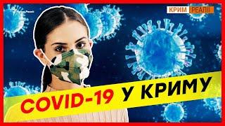 Росіяни везуть коронавірус у Крим? | Крим.Реалії