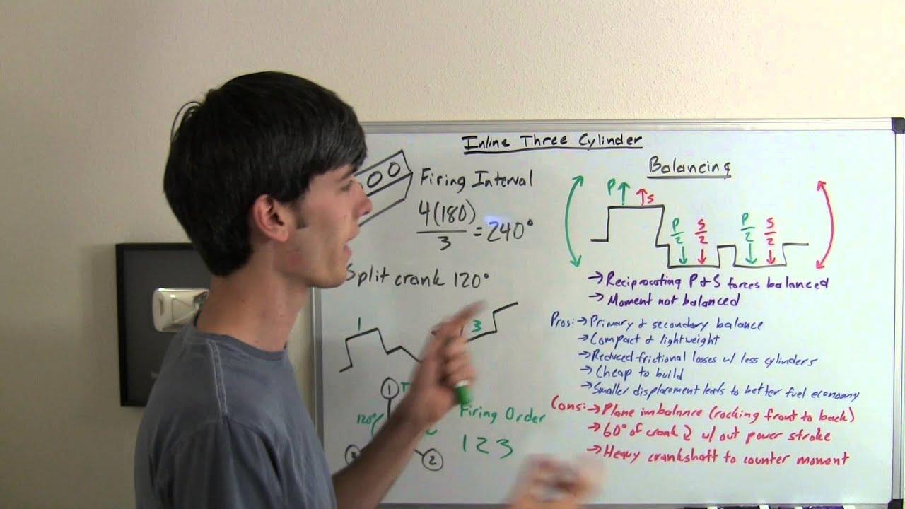 inline 3 cylinder engine explained [ 1280 x 720 Pixel ]