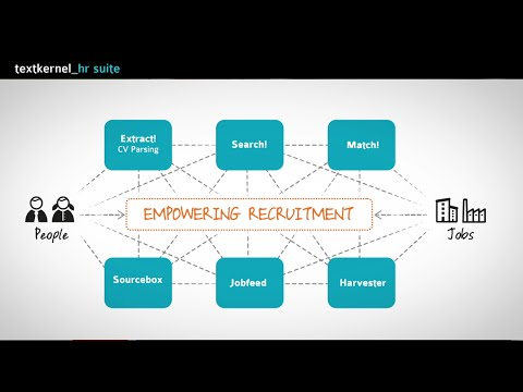 Textkernel: Specialist in Semantic Recruitment Technology (HD)