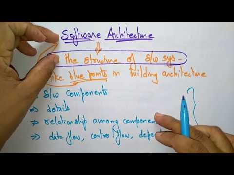Software Architecture | Software Engineering |
