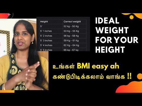 Height and Weight Range Chart | BMI Calculator App | What is Over Weight for Your Height