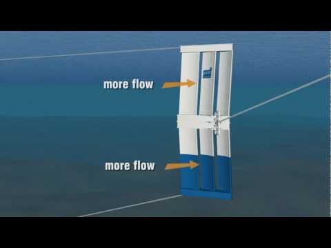 Polar Fishing Gear seatrial with Poseidon Remote Controllable Trawl Doors