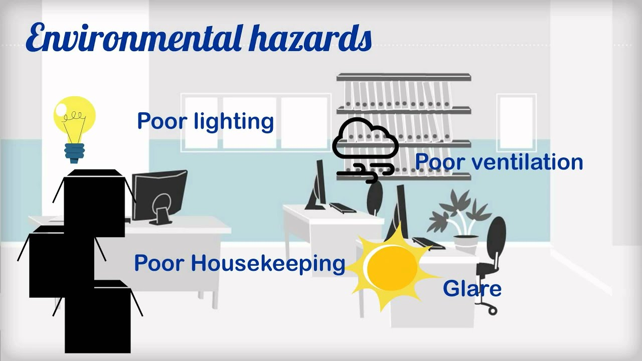 Office hazards and risks | Health & Safety