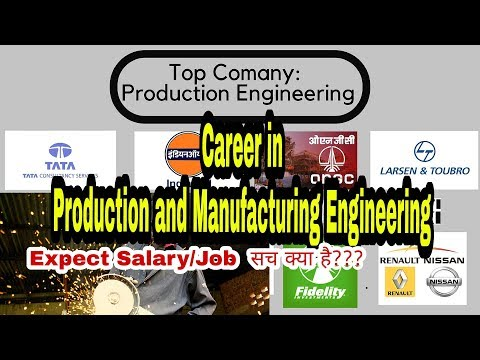 Careers in Production