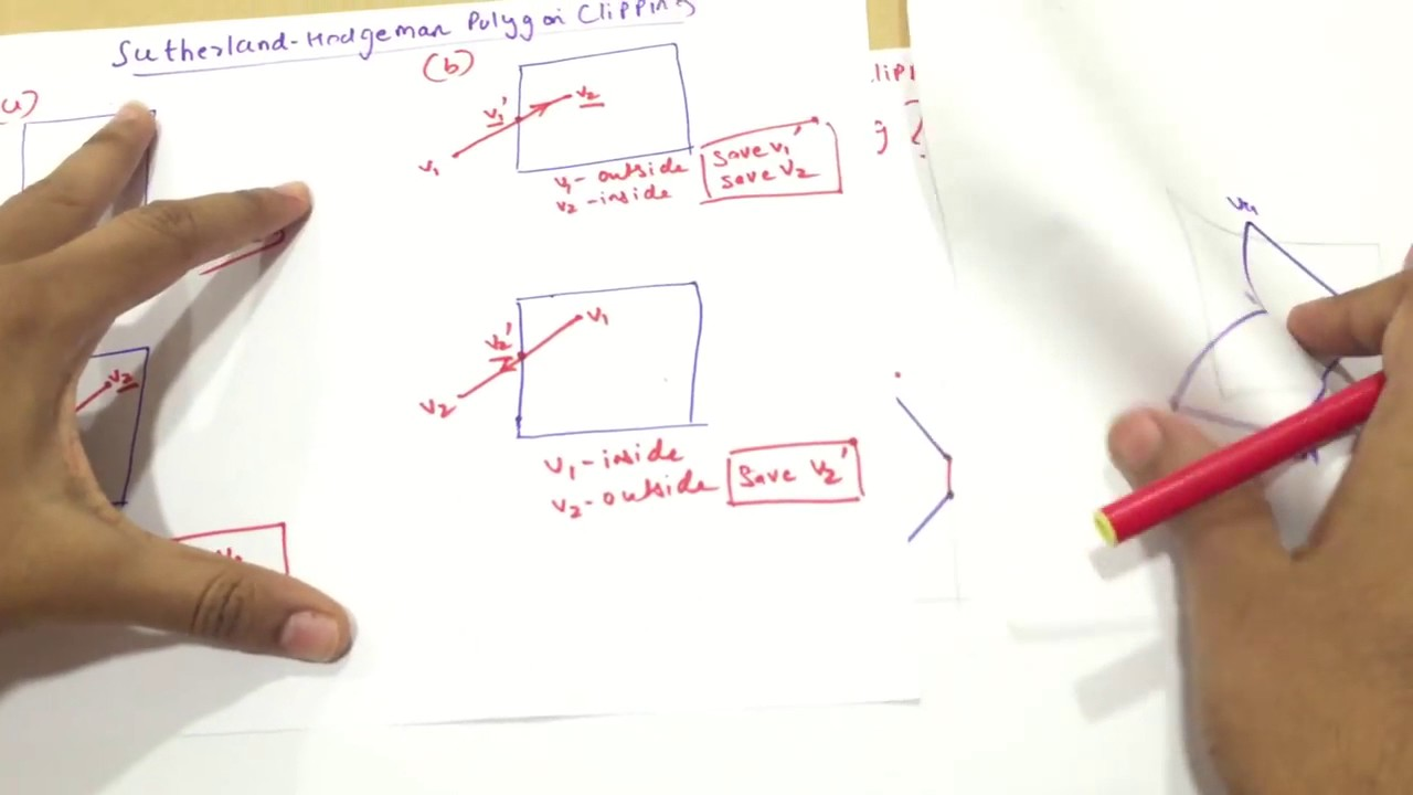 Implementation Of Line Drawing Algorithm : Sutherland hodgman polygon clipping algorithm youtube